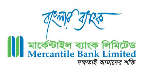 assignment on banking history of bangla